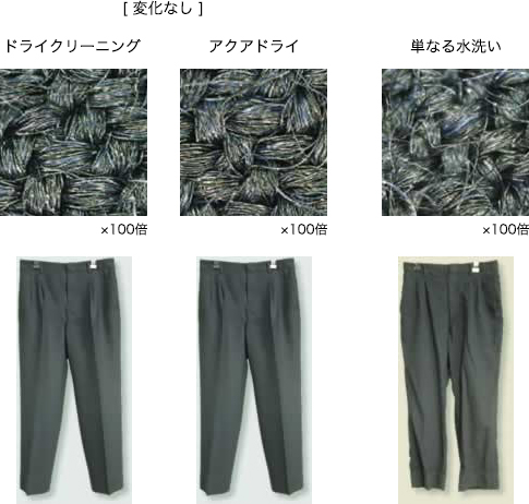 繊維の乱れをクリーニング、水洗いと比較